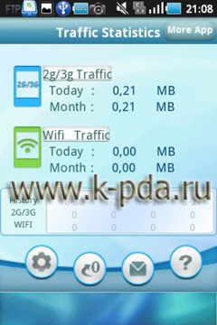 Программа для Google Android Traffic Statistics